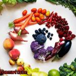 Những loại thực phẩm bổ sung canxi giúp cho bé tăng chiều cao