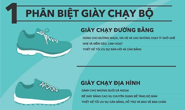 lua-chon-giay-chay-bo-de-giam-can-caolonkhoemanh