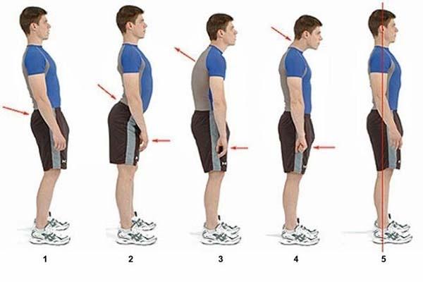 Đi đứng đúng tư thế là cách hiệu quả để tăng chiều cao